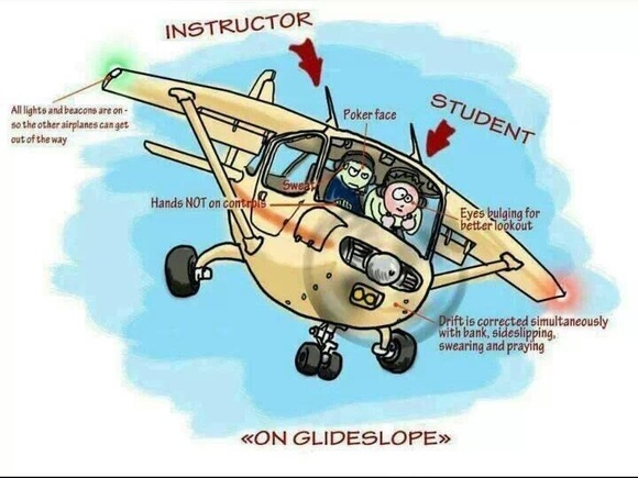 On glideslope...